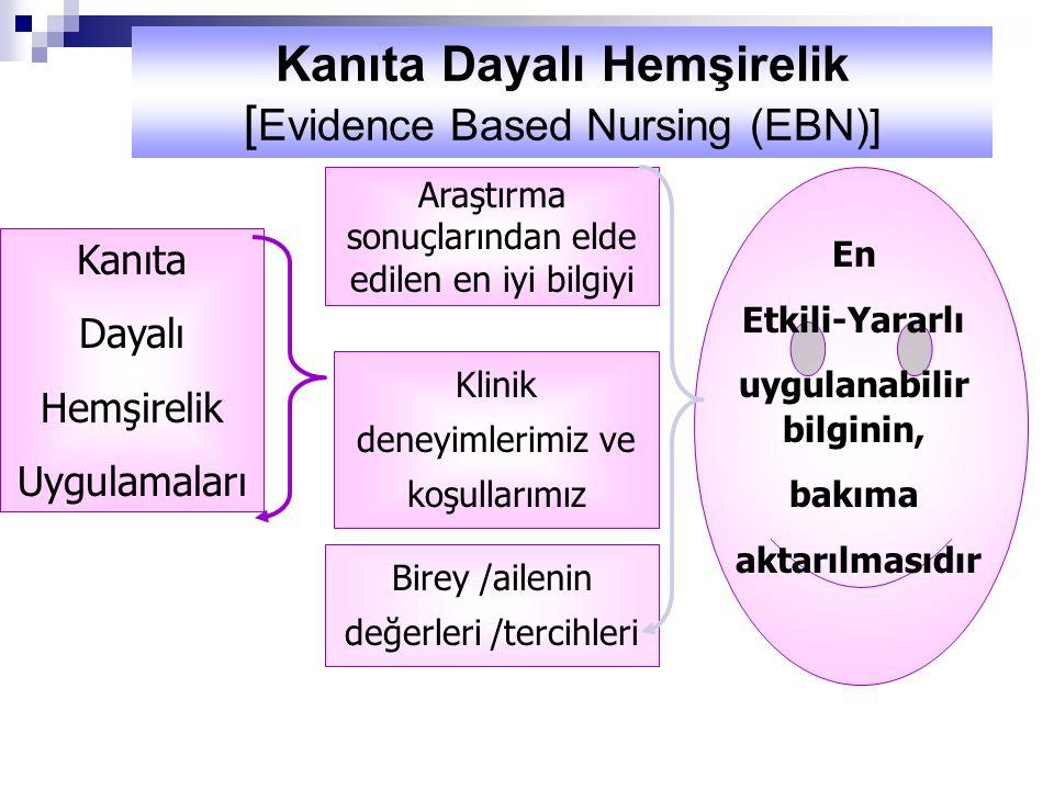 Kanıta Dayalı Hemşirelik [Evidence Based Nursing (EBN)]